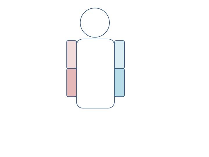 腕の機能が別々の状態